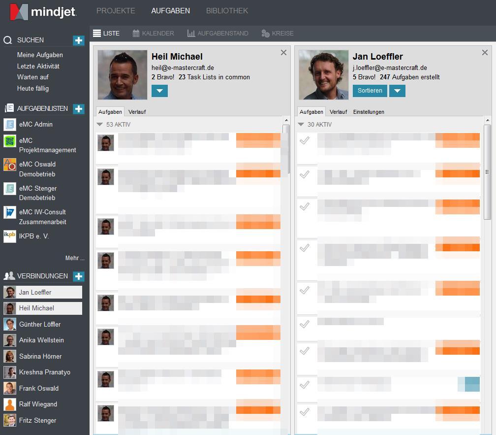 Übersichtlich und aufgeräumt: Die Ansicht der Projekte, Teammitglieder und Aufgaben in Mindjet